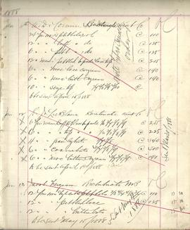 Abner Smith Order Ledger